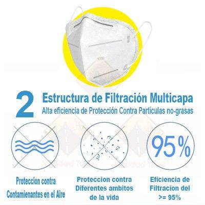Mascarilla KN95 - Respirador - Cubrebocas